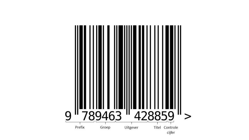 Deelen van een ISBN